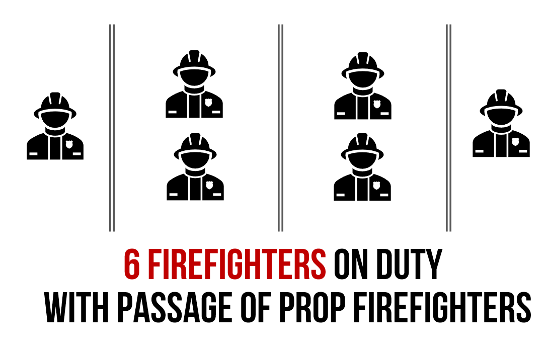 prop firefighters 6